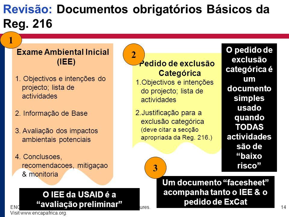 Revisão: Documentos obrigatórios Básicos da Reg. 216