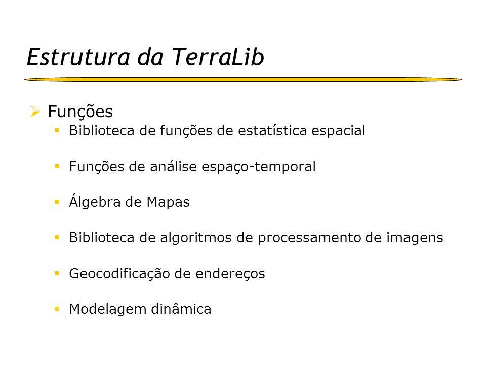 Estrutura da TerraLib Funções