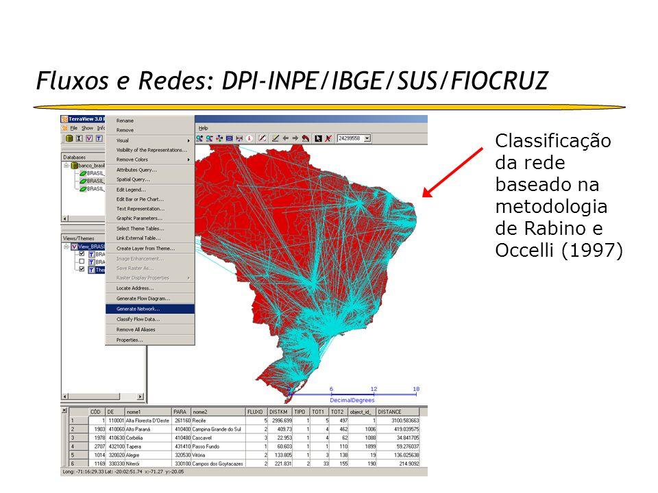 Fluxos e Redes: DPI-INPE/IBGE/SUS/FIOCRUZ
