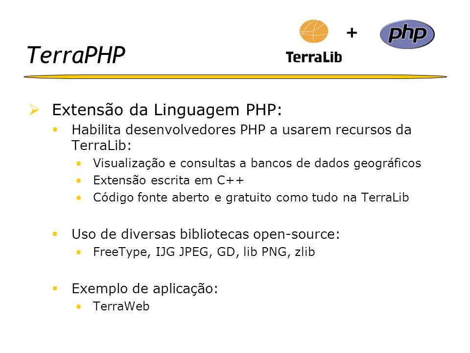 TerraPHP + Extensão da Linguagem PHP: