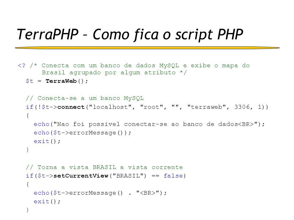 TerraPHP – Como fica o script PHP