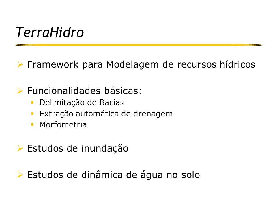 TerraHidro Framework para Modelagem de recursos hídricos