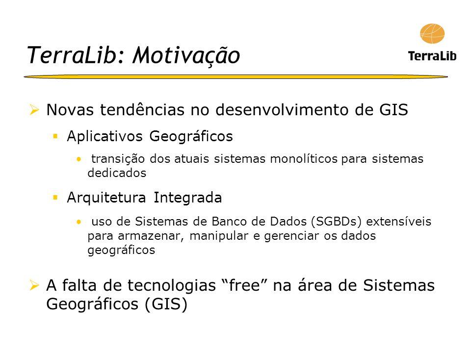 TerraLib: Motivação Novas tendências no desenvolvimento de GIS