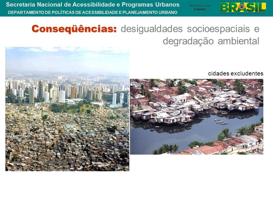Conseqüências: desigualdades socioespaciais e degradação ambiental