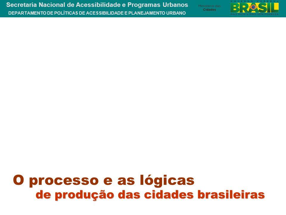 O processo e as lógicas de produção das cidades brasileiras