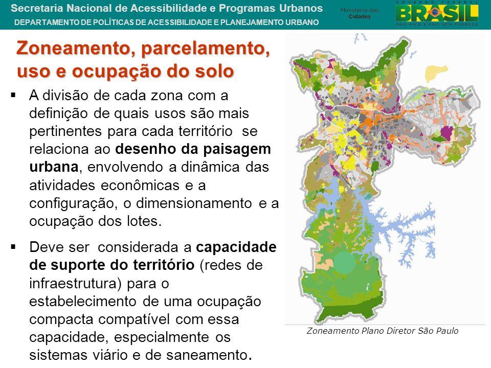 Zoneamento Plano Diretor São Paulo