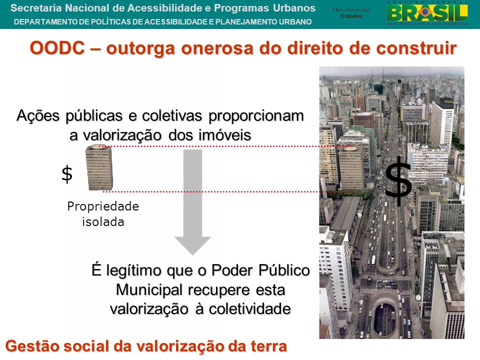 Ações públicas e coletivas proporcionam a valorização dos imóveis