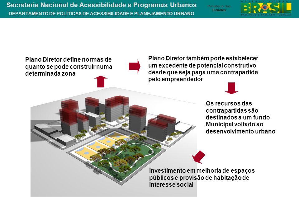 Plano Diretor define normas de quanto se pode construir numa determinada zona