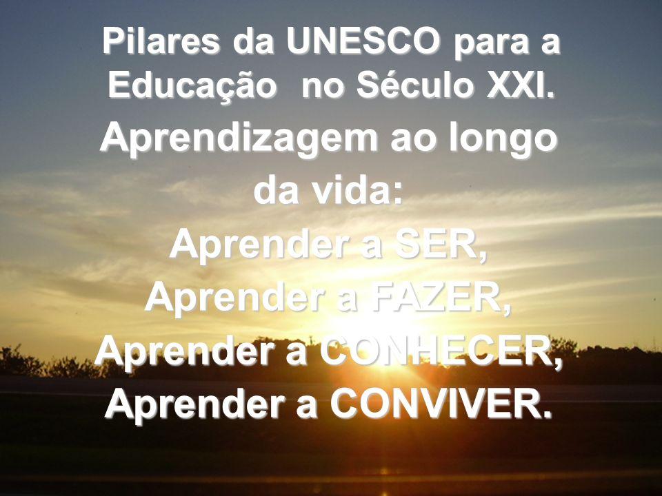 Pilares da UNESCO para a Educação no Século XXI.