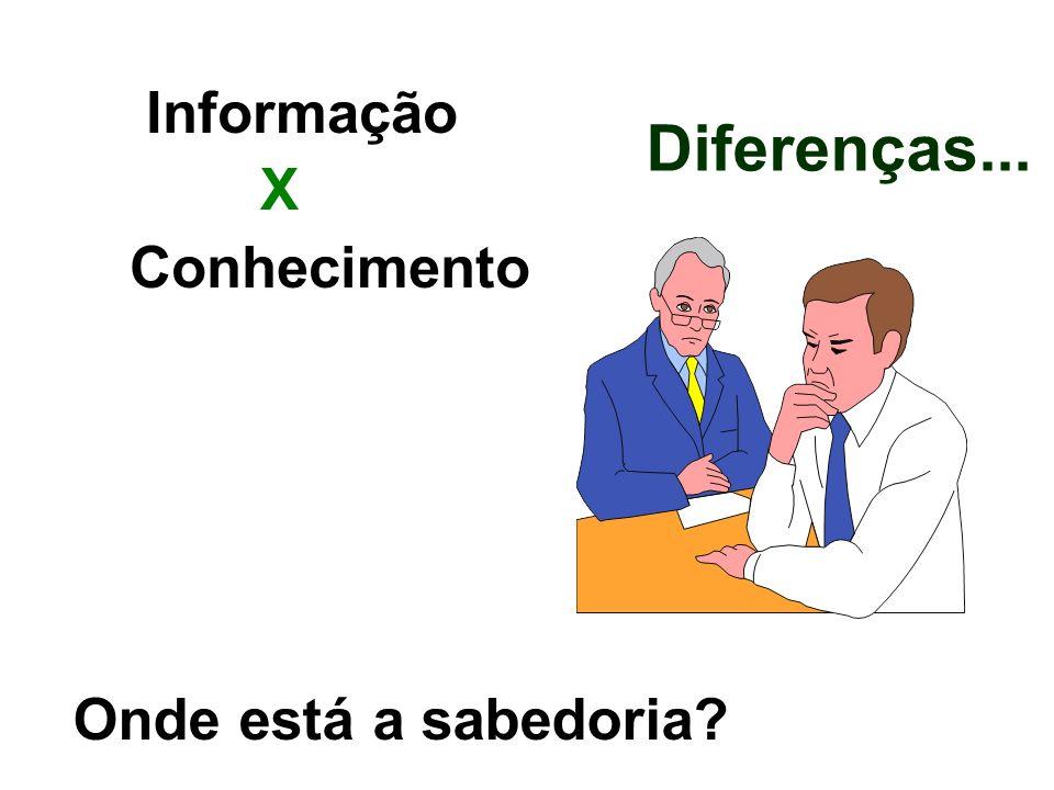 Informação X Conhecimento Diferenças... Onde está a sabedoria