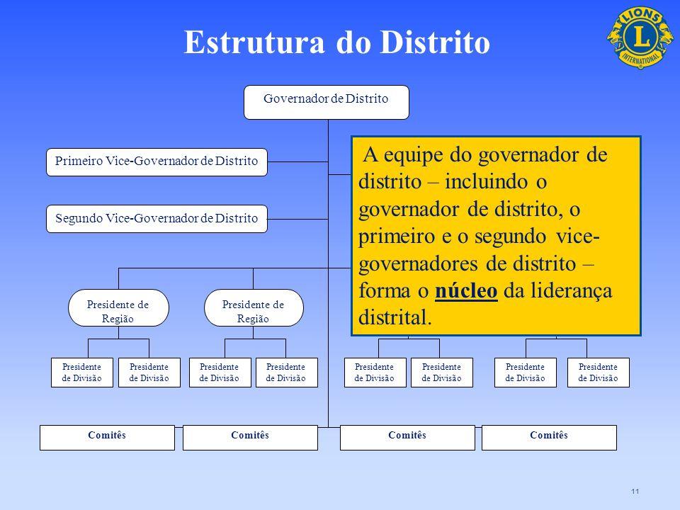 Estrutura do Distrito Governador de Distrito.