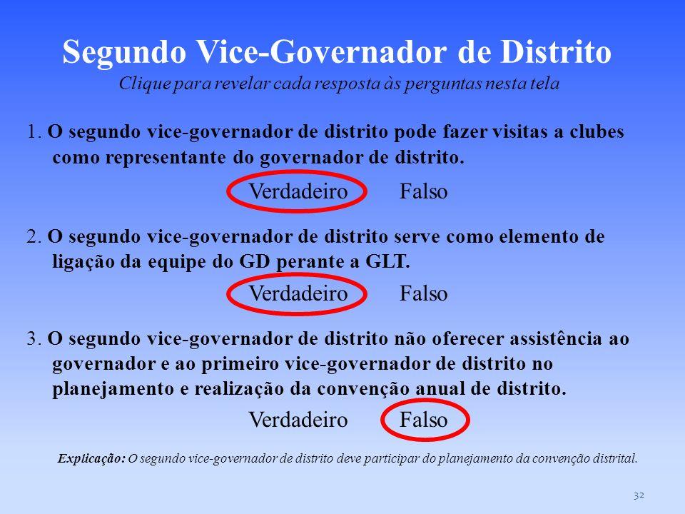 Segundo Vice-Governador de Distrito Clique para revelar cada resposta às perguntas nesta tela