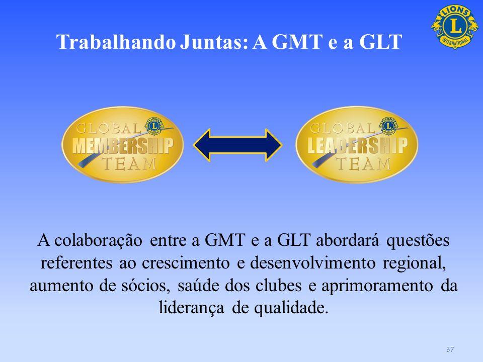 Trabalhando Juntas: A GMT e a GLT