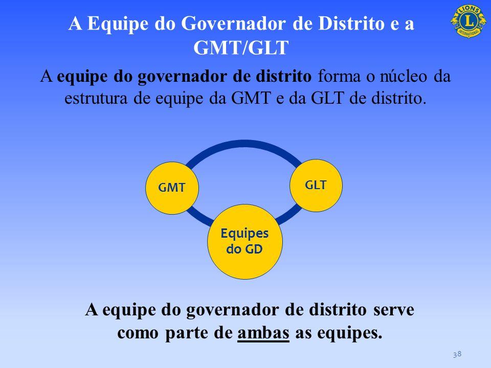 A Equipe do Governador de Distrito e a GMT/GLT