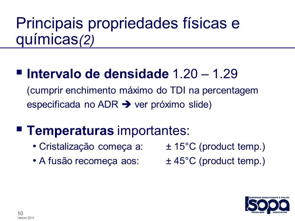 Principais propriedades físicas e químicas(2)