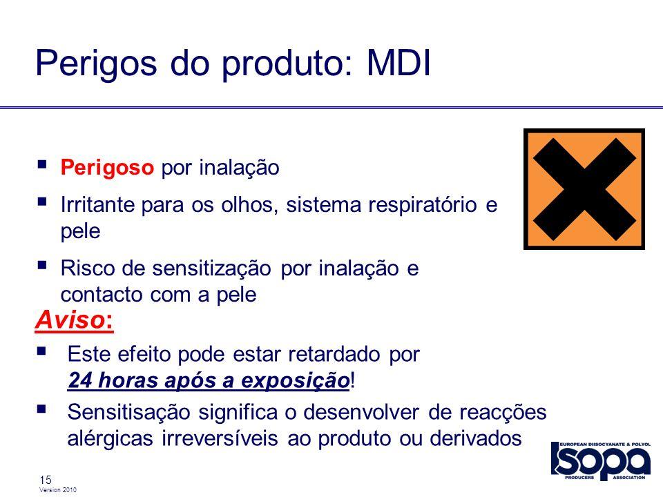 Perigos do produto: MDI