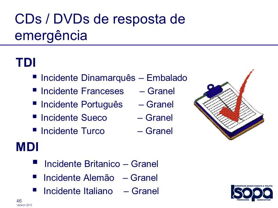 CDs / DVDs de resposta de emergência