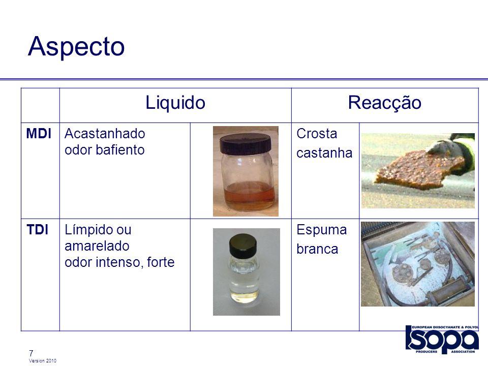 Aspecto Liquido Reacção MDI Acastanhado odor bafiento Crosta castanha