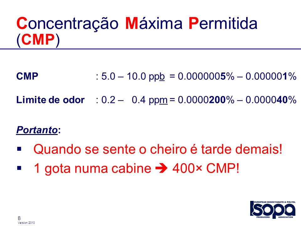 Concentração Máxima Permitida (CMP)