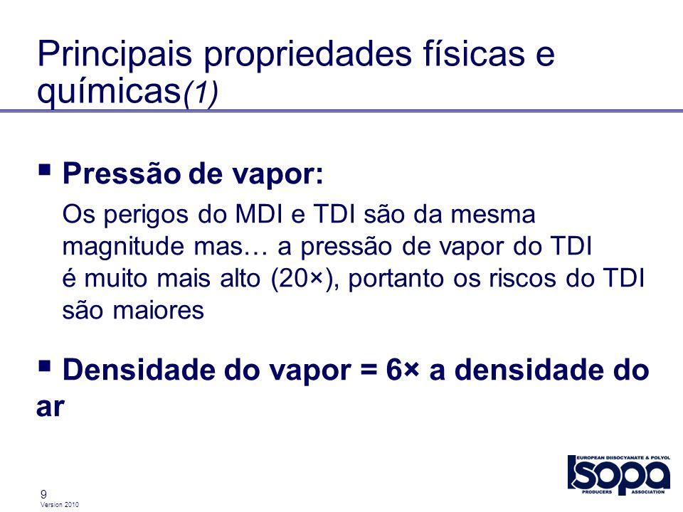 Principais propriedades físicas e químicas(1)