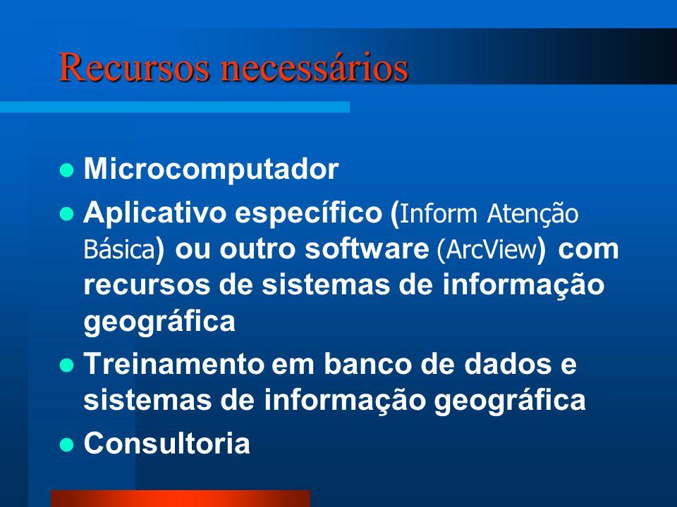 Recursos necessários Microcomputador