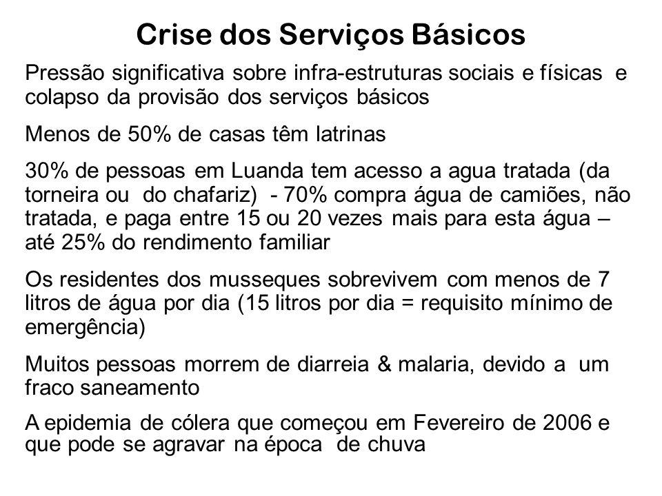 Crise dos Serviços Básicos