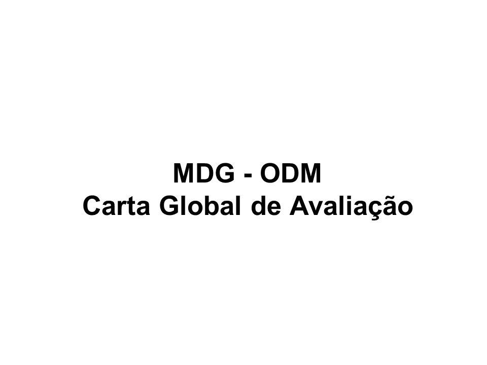 MDG - ODM Carta Global de Avaliação
