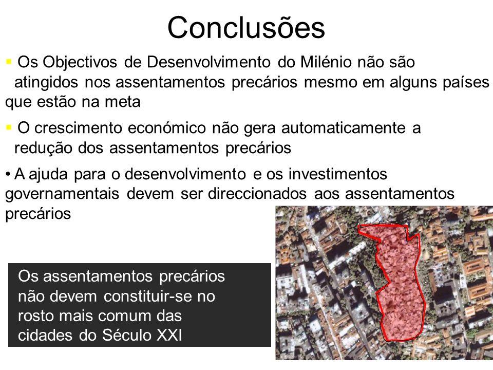 Conclusões Os Objectivos de Desenvolvimento do Milénio não são atingidos nos assentamentos precários mesmo em alguns países que estão na meta.