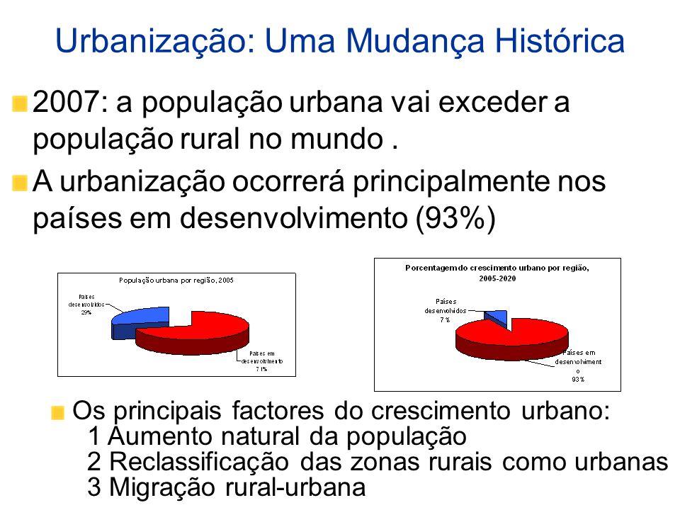 Urbanização: Uma Mudança Histórica