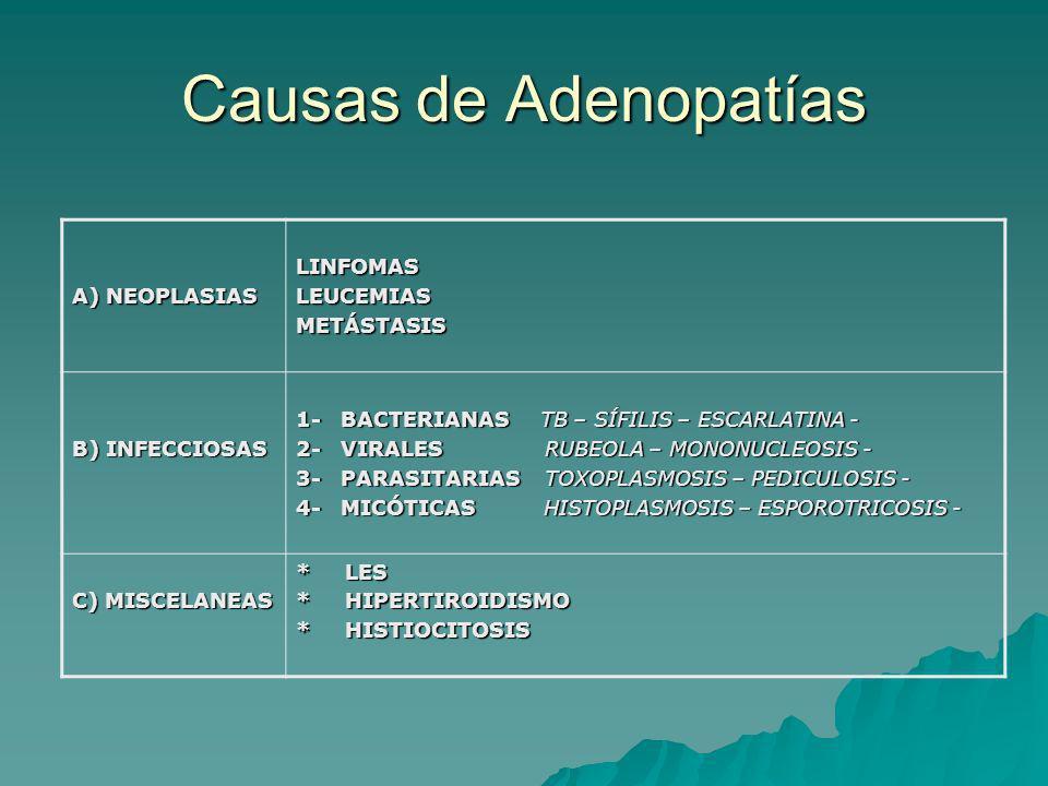 Causas de Adenopatías A) NEOPLASIAS LINFOMAS LEUCEMIAS METÁSTASIS