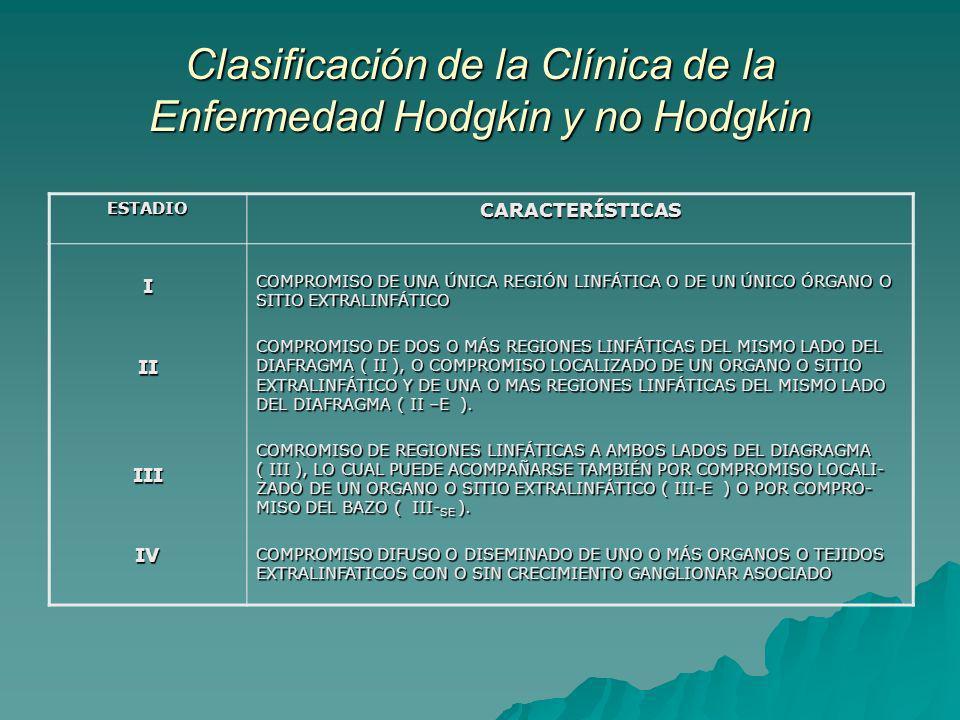 Clasificación de la Clínica de la Enfermedad Hodgkin y no Hodgkin