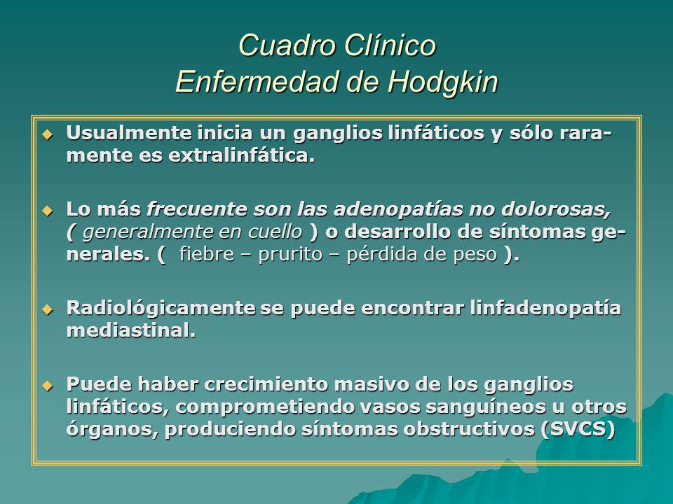 Cuadro Clínico Enfermedad de Hodgkin