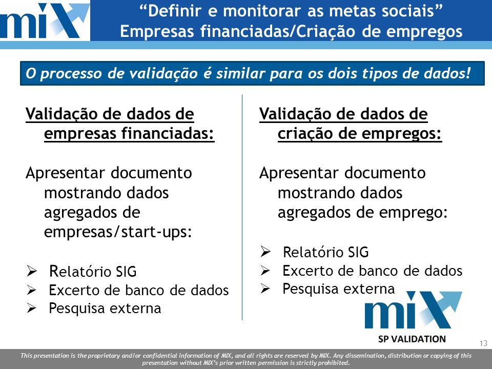 Definir e monitorar as metas sociais Empresas financiadas/Criação de empregos