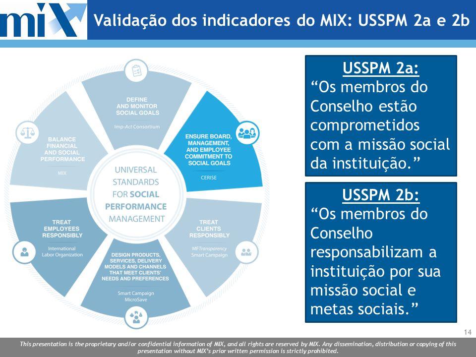 Validação dos indicadores do MIX: USSPM 2a e 2b