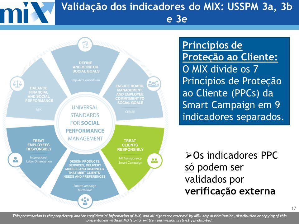 Validação dos indicadores do MIX: USSPM 3a, 3b e 3e