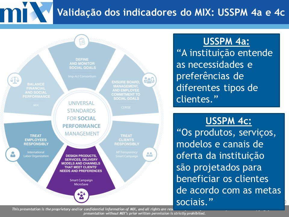 Validação dos indicadores do MIX: USSPM 4a e 4c
