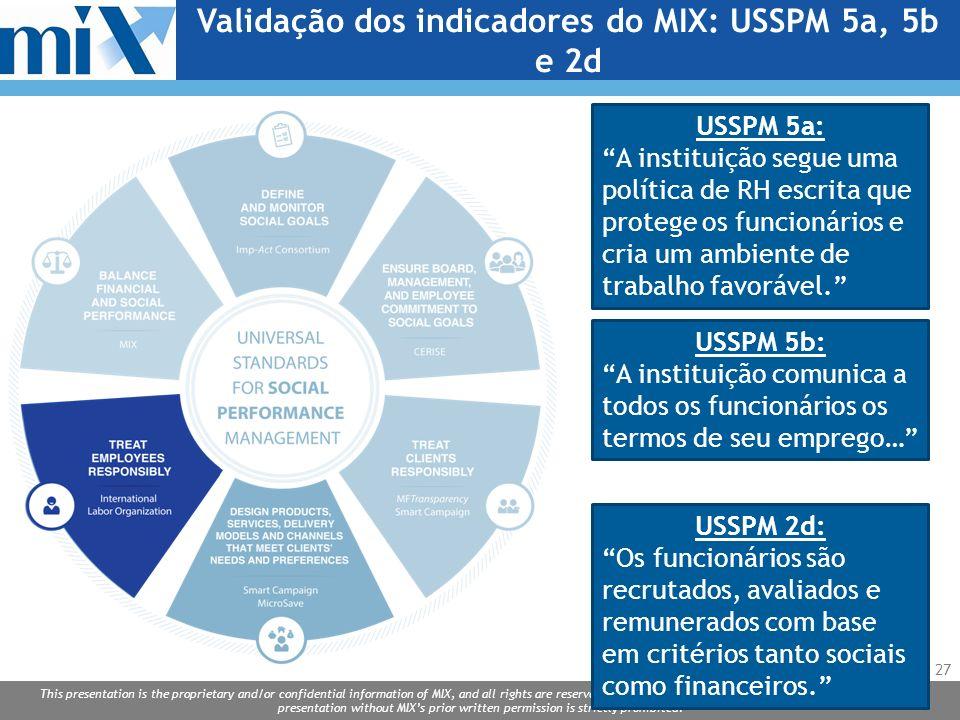 Validação dos indicadores do MIX: USSPM 5a, 5b e 2d