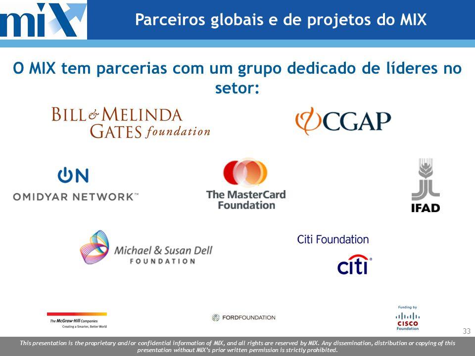 Parceiros globais e de projetos do MIX