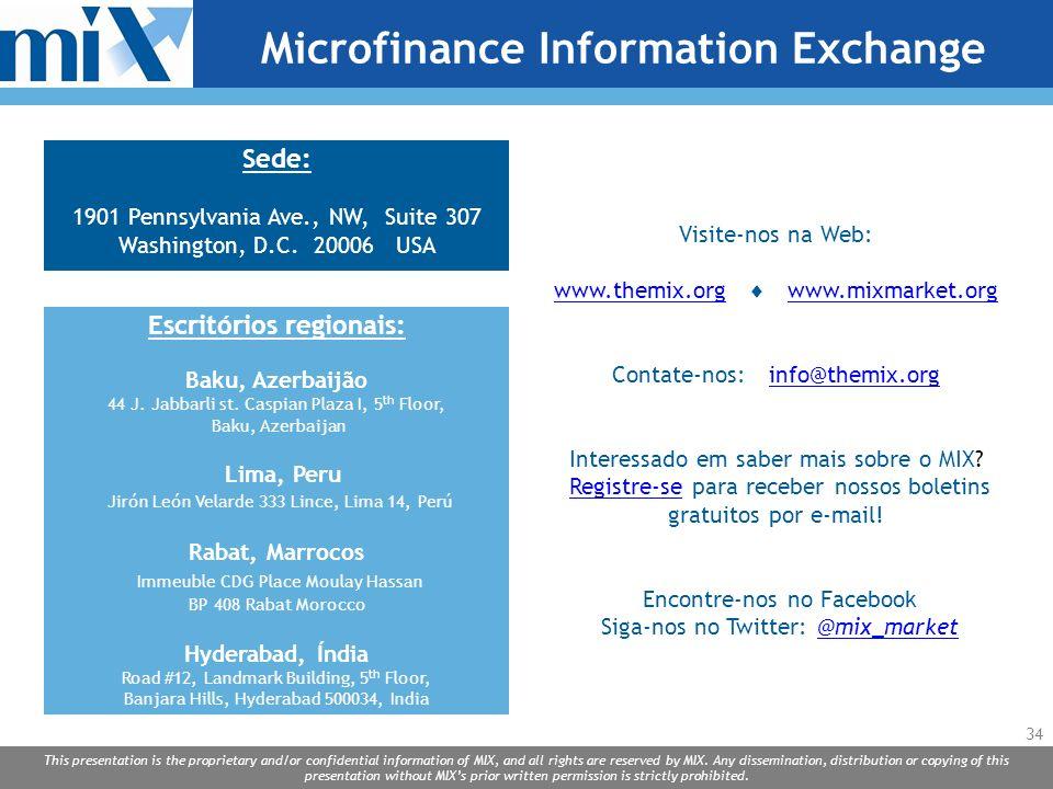 Microfinance Information Exchange Escritórios regionais: