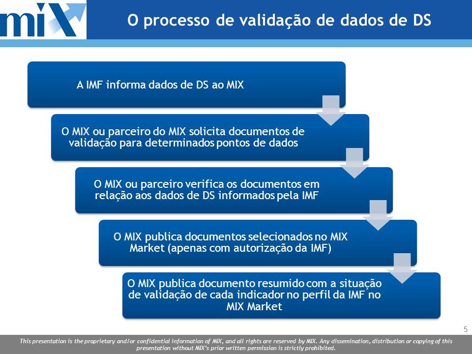 O processo de validação de dados de DS