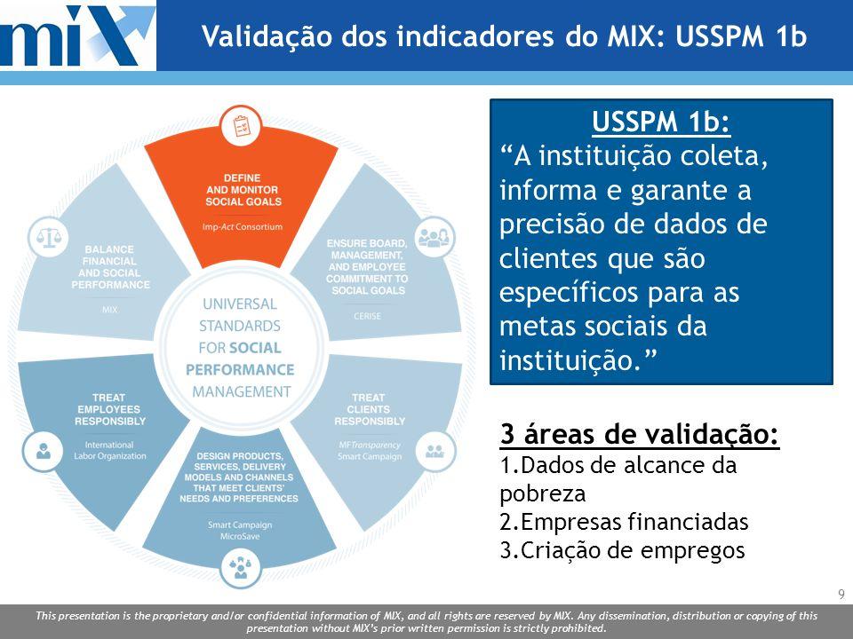 Validação dos indicadores do MIX: USSPM 1b