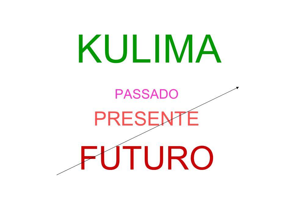 PASSADO PRESENTE FUTURO