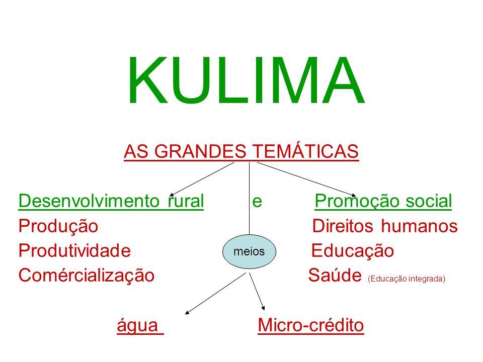 KULIMA AS GRANDES TEMÁTICAS Desenvolvimento rural e Promoção social