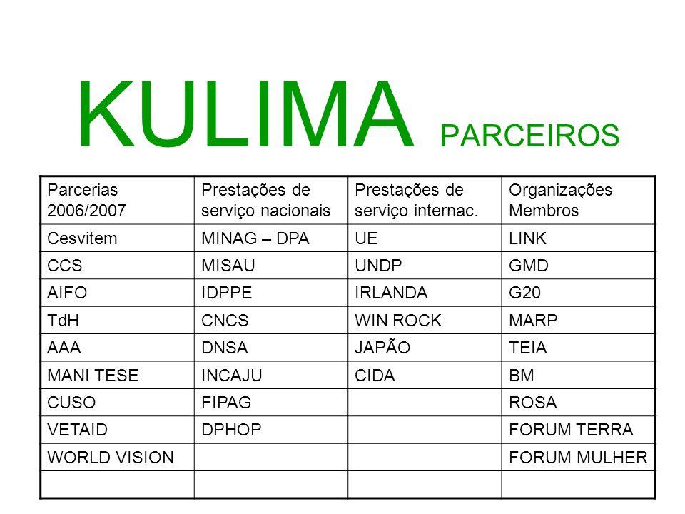 KULIMA PARCEIROS Parcerias 2006/2007 Prestações de serviço nacionais