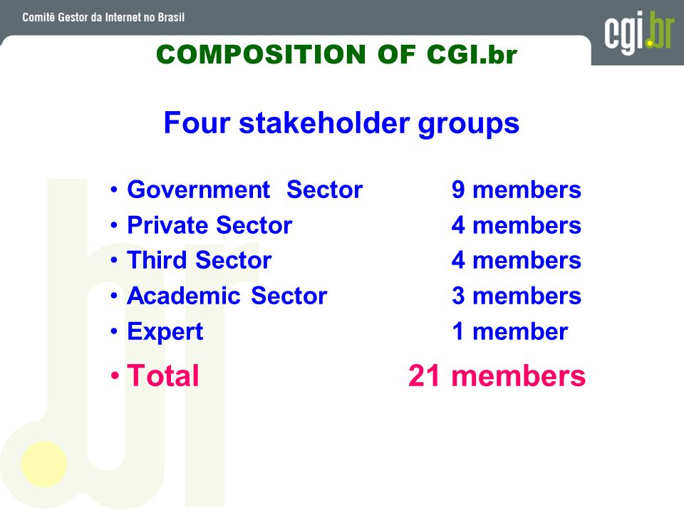 Four stakeholder groups