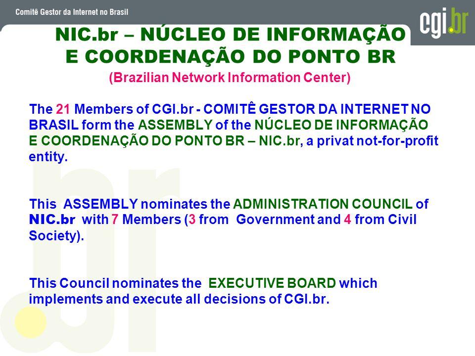 NIC.br – NÚCLEO DE INFORMAÇÃO E COORDENAÇÃO DO PONTO BR
