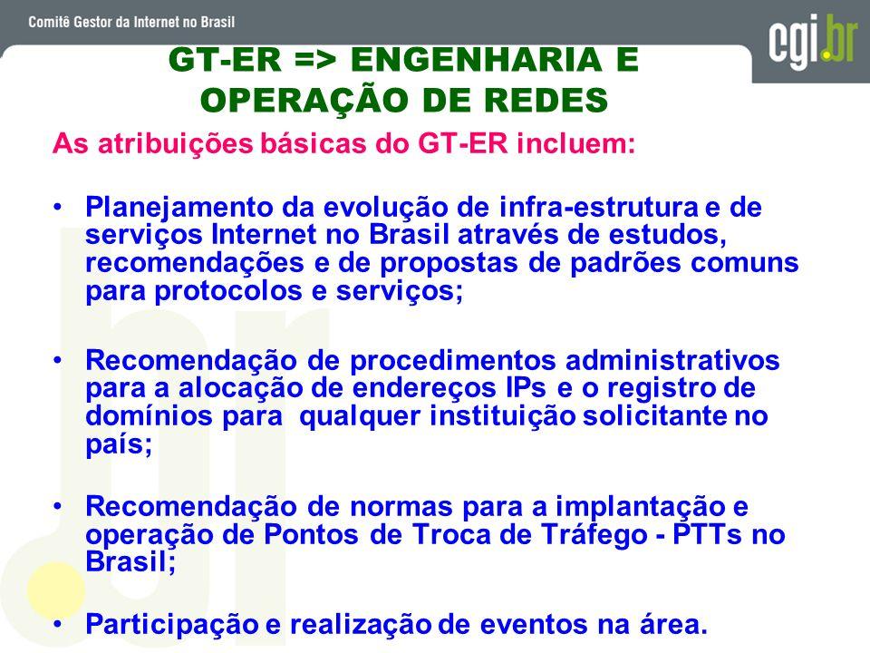 GT-ER => ENGENHARIA E OPERAÇÃO DE REDES