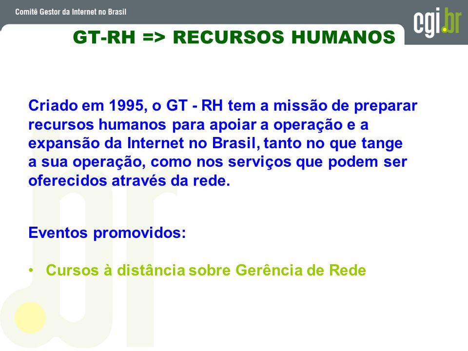 GT-RH => RECURSOS HUMANOS