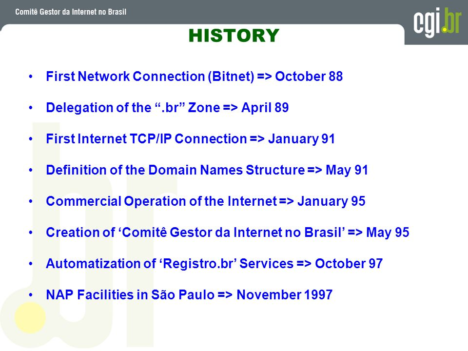 HISTORY First Network Connection (Bitnet) => October 88