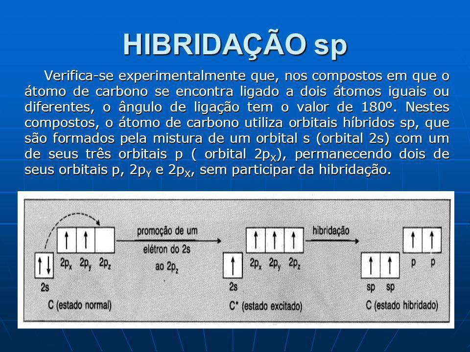 HIBRIDAÇÃO sp